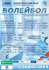 Кубок России по волейболу 2018 среди мужских команд 18-23 сентября постер плакат