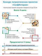 Новости Правительства округа. Мы пишем «СелфИсторию» постер плакат